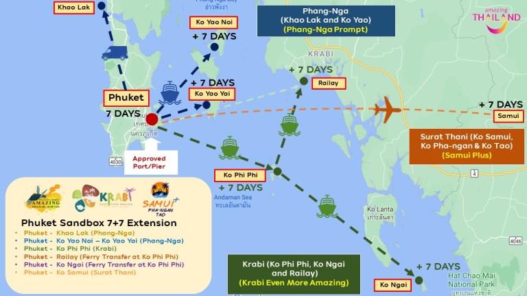 Phuket and Samui sandbox 7+7